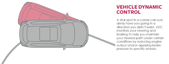 vehicle-dynamic